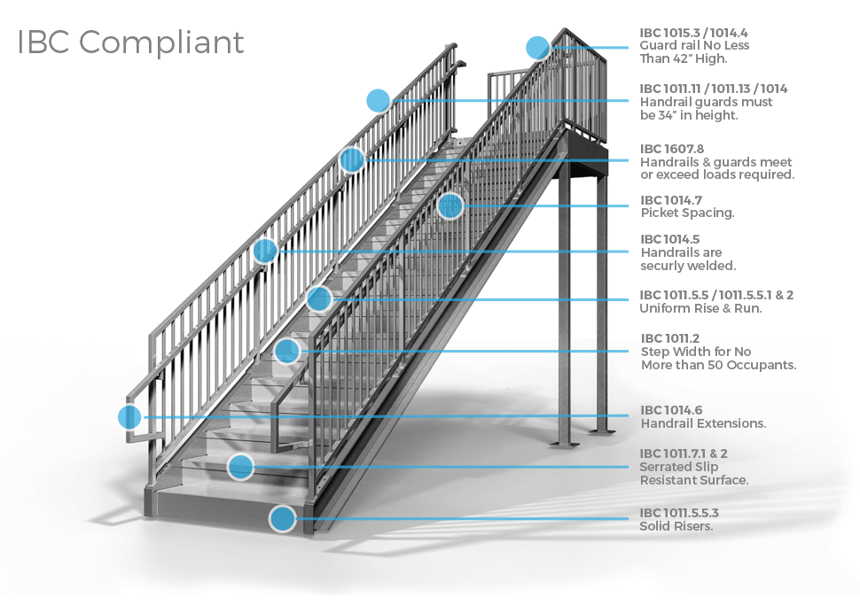 IBC Compliant Commercial Staircase illustration