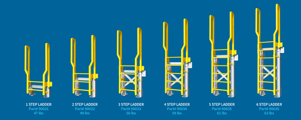 ErectaStep's Line of Metal Step Ladders.