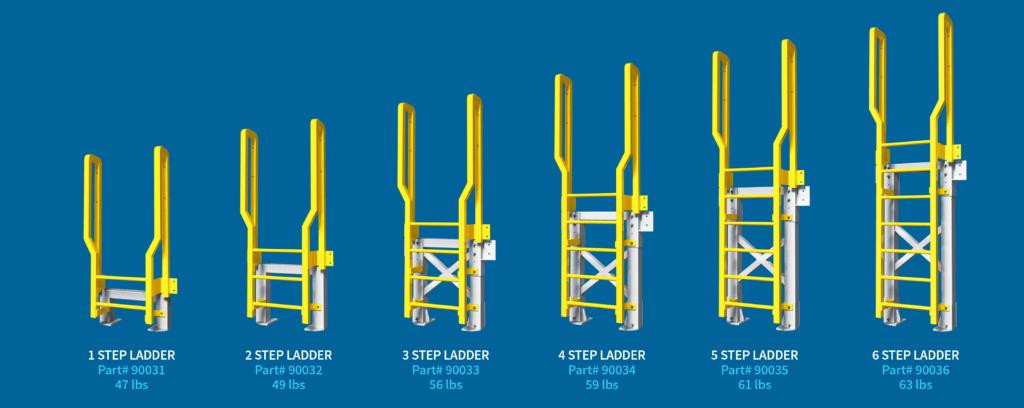 ErectaStep's Line of Metal Step Ladders.