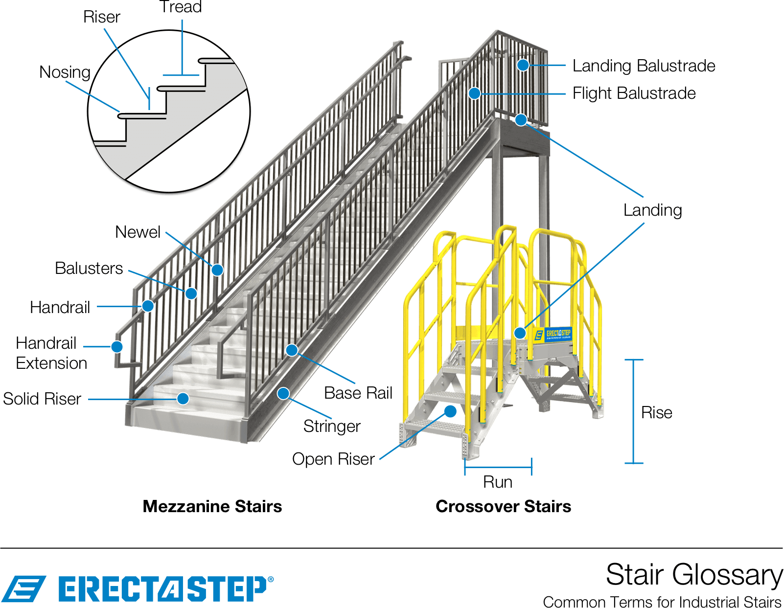 Stair Parts Graphic