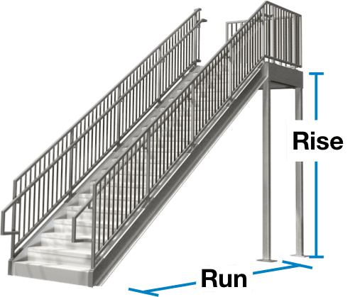 Industrial Metal Staircase Design: Stair Terminology And Types