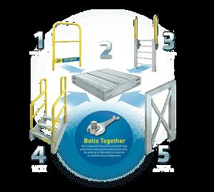 ErectAStep-Components-300x270-02214